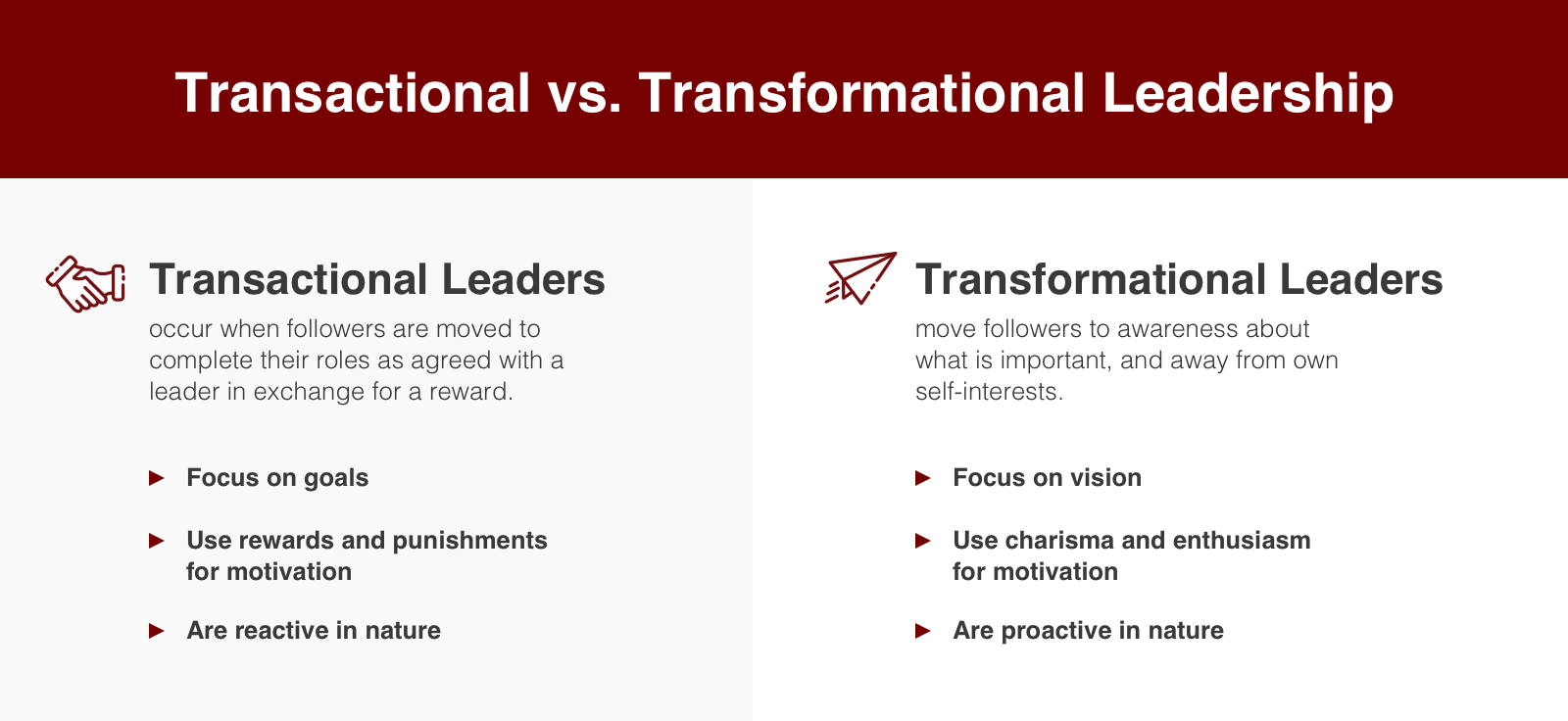 An infographic comparing transactional and transformational leadership.