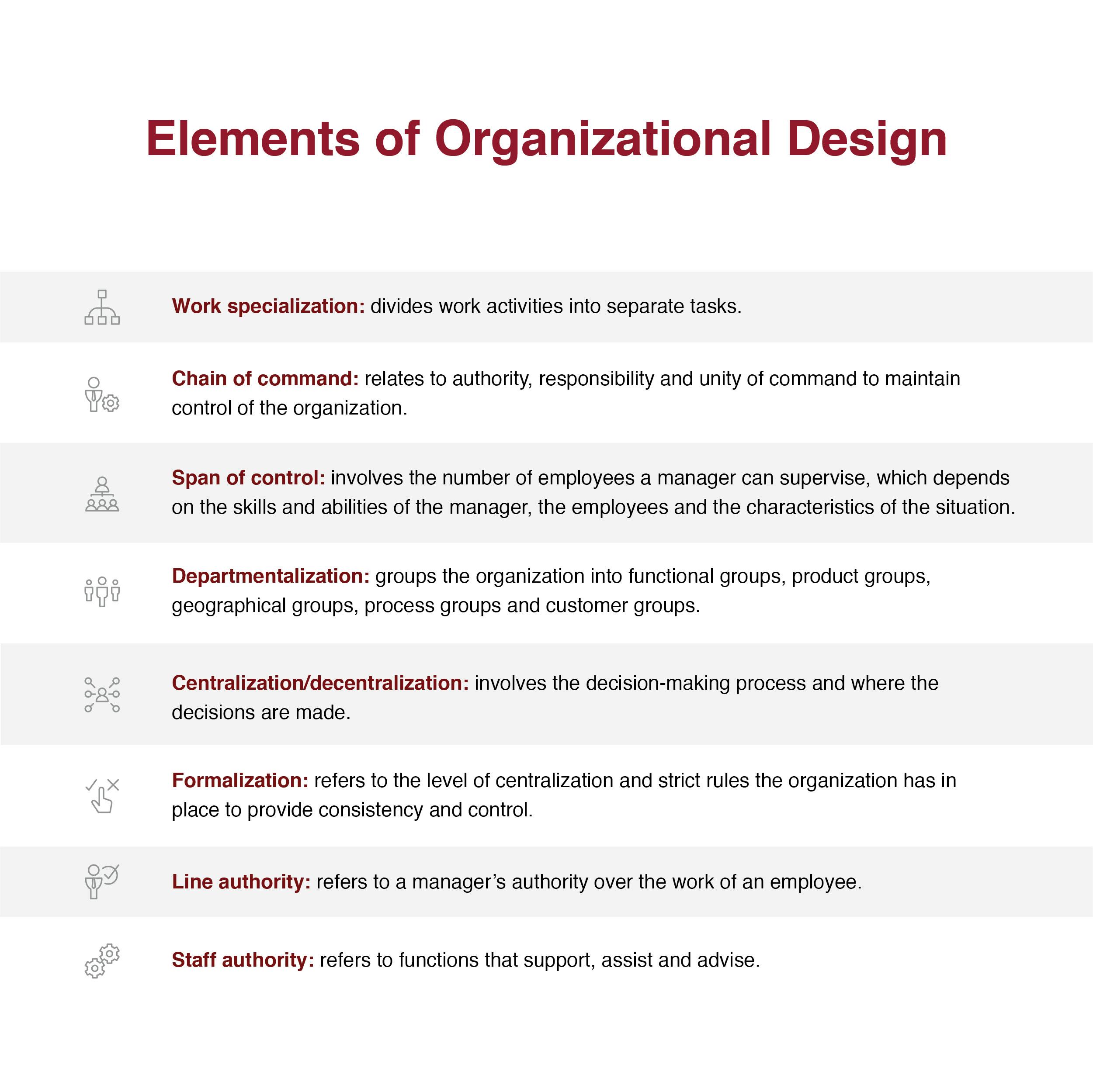Elements of Organizational Design